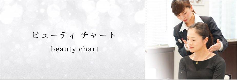 ビューティ チャート beauty chart